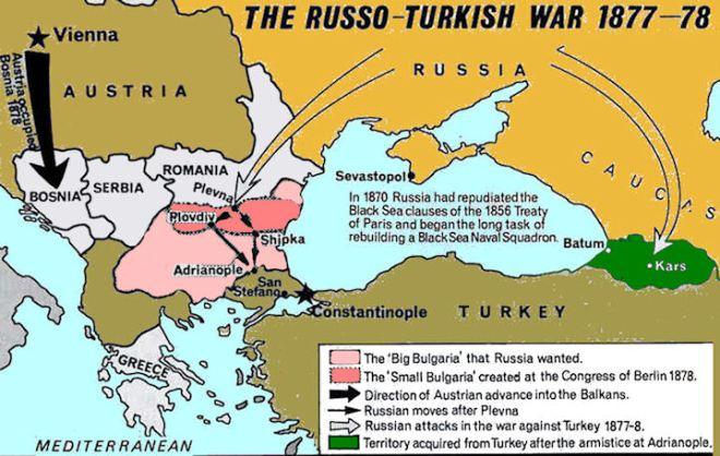 RussiscOttomaanseOorlog1878