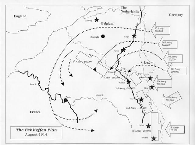 het oorspronkelijke Schlieffenplan