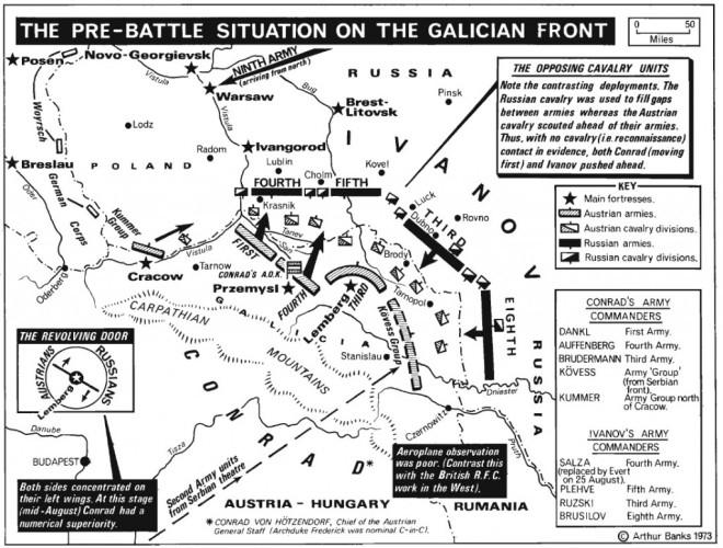de legers in Galicie 1914